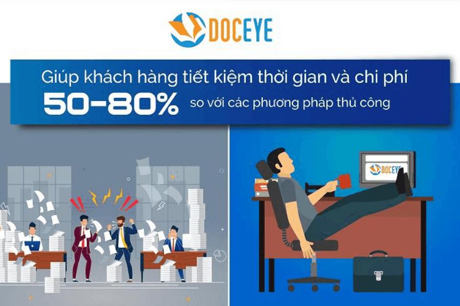 doc eye